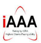 iAAA rating by ICRA